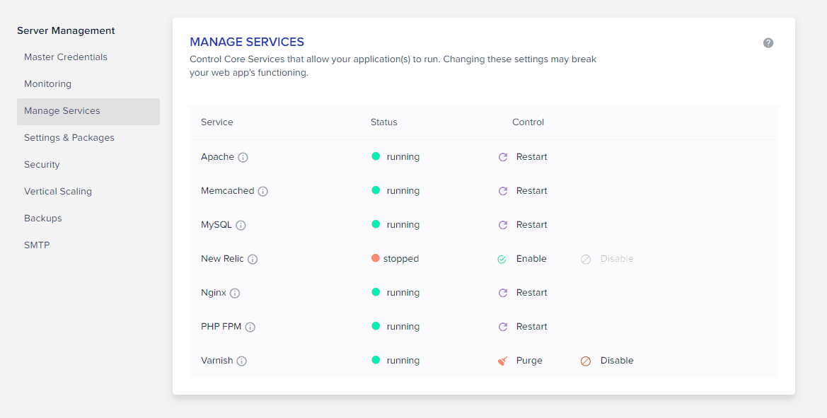 Service management with Cloudways.
